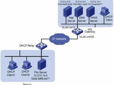 H3C低端以太网交换机典型配置案例 h3cdhcp